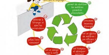 «Les industriels utilisent les déchets pour faire du profit»